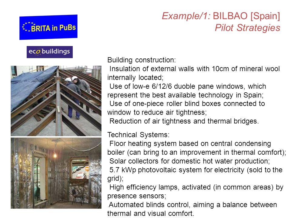 Example/1: BILBAO [Spain] Pilot Strategies